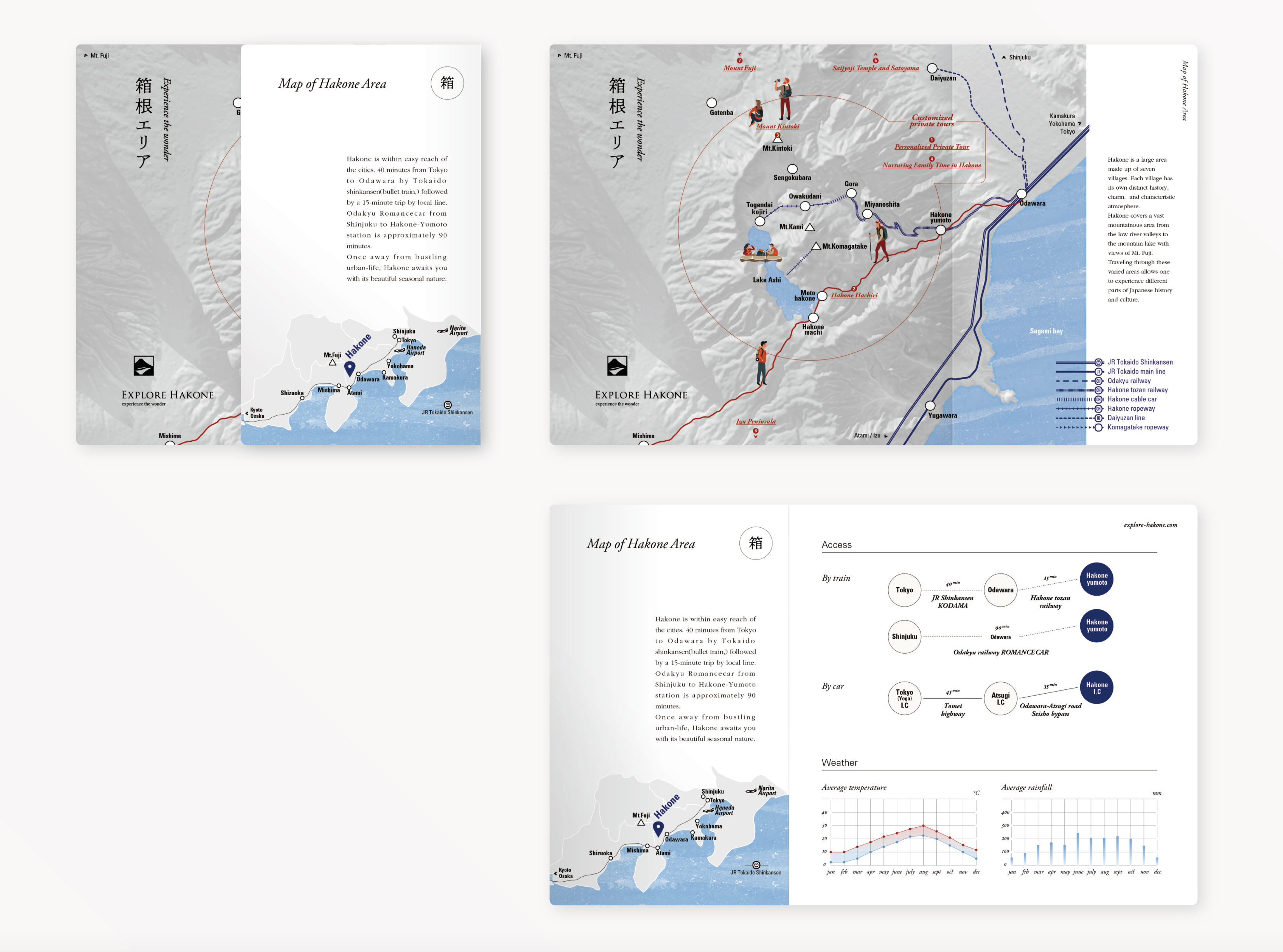 グラフィックデザイン パンフレットデザイン パッケージデザイン 編集エディトリアル 神奈川県 箱根 地図 気温 降水量 アクセス